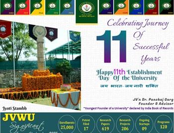 Jayoti Vidyapeeth Women's University, JVWU, University in Rajasthan